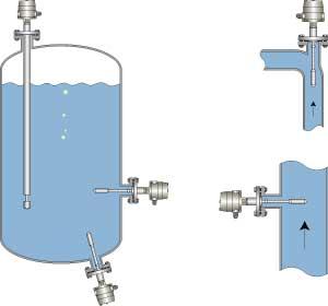 如何实时在线测量丁苯橡胶聚合溶液的粘度