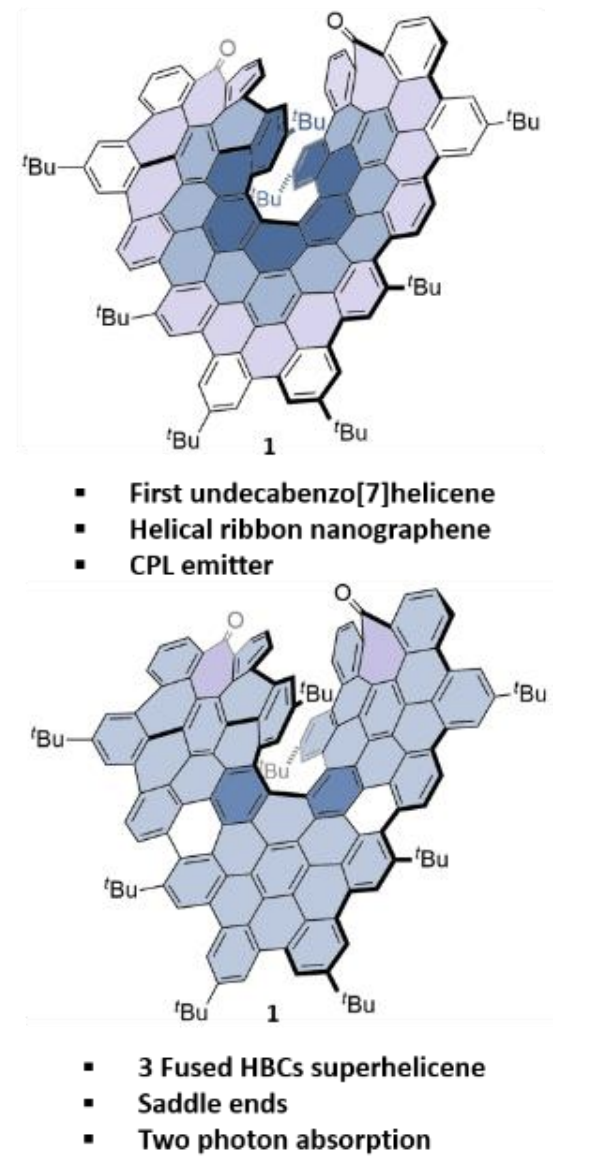 a helical nanographene ribbon as CPL emitter